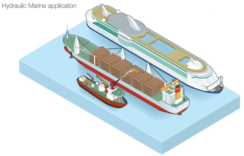 سیستمهای هیدرولیک دریایی (Marine hydraulic systems)